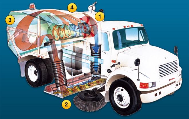 regenerative-air-sweeper